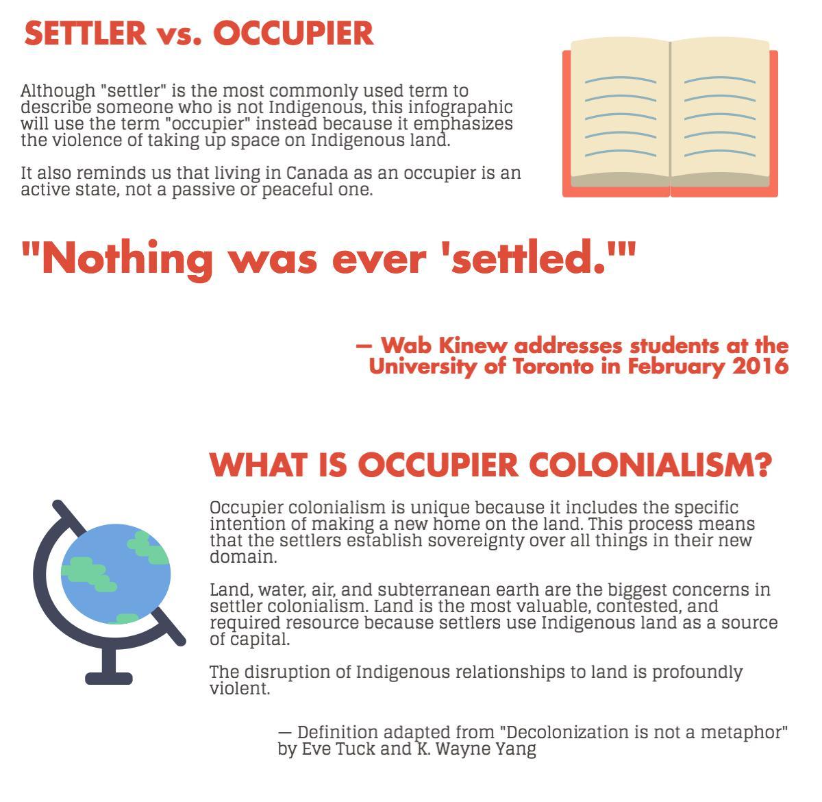 Graphic on settler vs. occupier